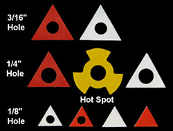 Catseye triangles and hotspots