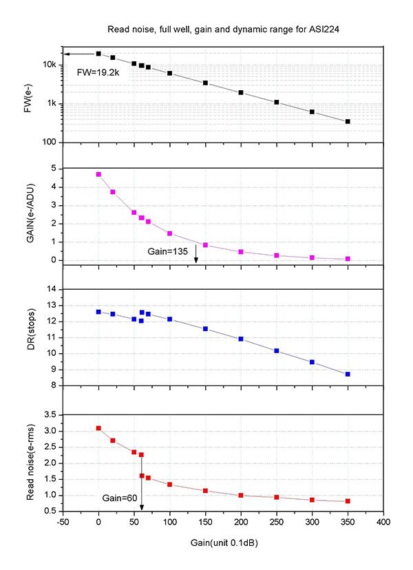 zwo_asi224mc_chart_2.jpg
