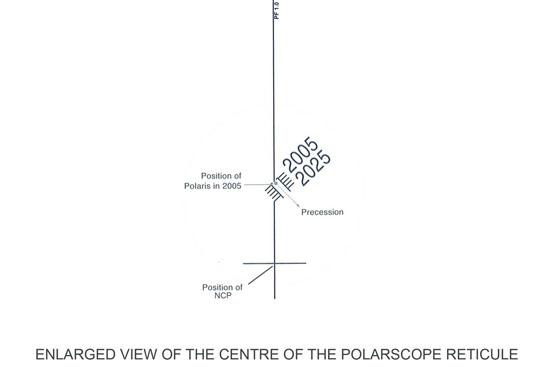 Vixen Polarie Star Tracker Mount Review | First Light Optics